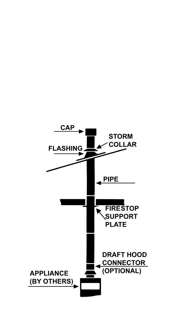 disposal installation diagram type b vent  gas  hart  amp  cooley  type b vent  gas  hart  amp  cooley