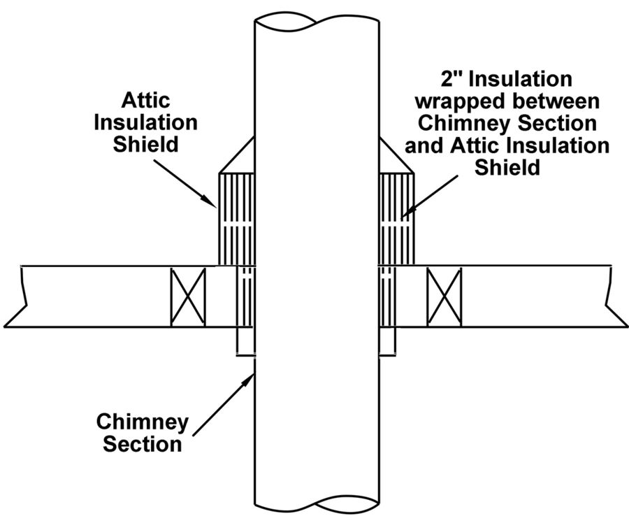 TLCSI — Shielding Insulation Wrap - dimensional drawing