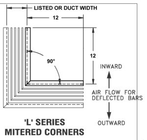 L Series Mitered Corner -dimensional drawing