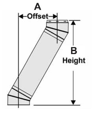 TLCEK offset