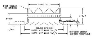 SRE - Steel Louvered Ceiling Diffuser, Flat Margin - dimensional drawing